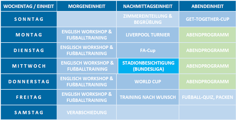 Wochenplan English Week