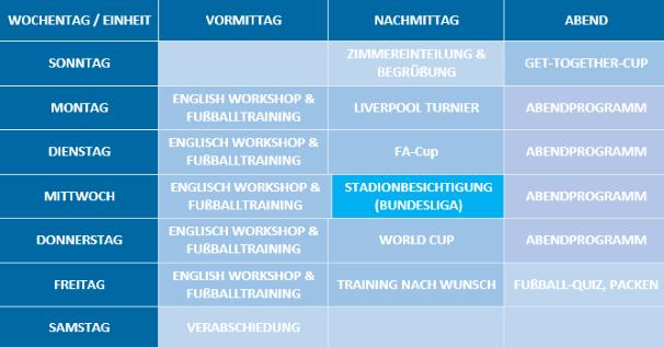 Wochenplan English Football eek