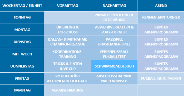 Wochenplan Juniorcamp